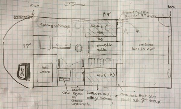 План перепланировки салона автобуса